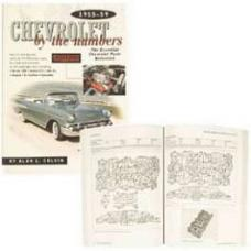 Chevrolet By The Numbers, 1955-1957